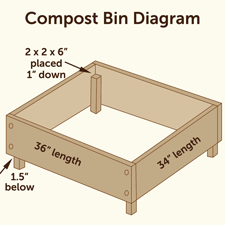 DIY Compost Bin Diagram